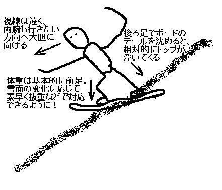 新雪滑走法